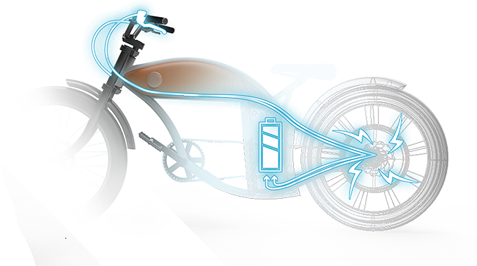 electronic braking system
